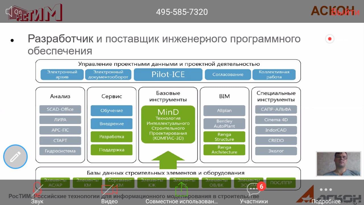 Российские разработчики программного обеспечения для строительства: возможности, масштабы, достижения