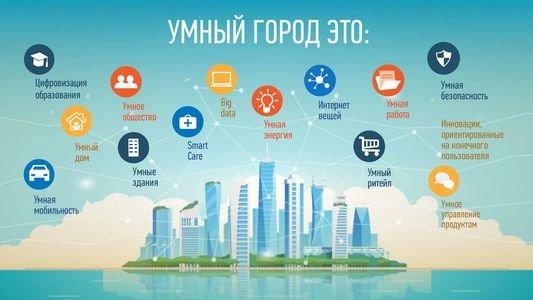 Рабочая группа «Умный город» при АНО «Цифровая экономика» начала свою работу